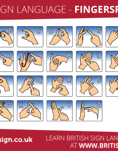 also where can  learn bsl rh british sign