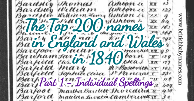 Top 200 Most Popular Names in England and Wales in 1840 - Part 1 ...