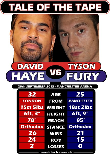 haye v fury tale of the tape