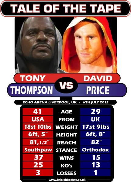 david price vs david price II Tale of tape