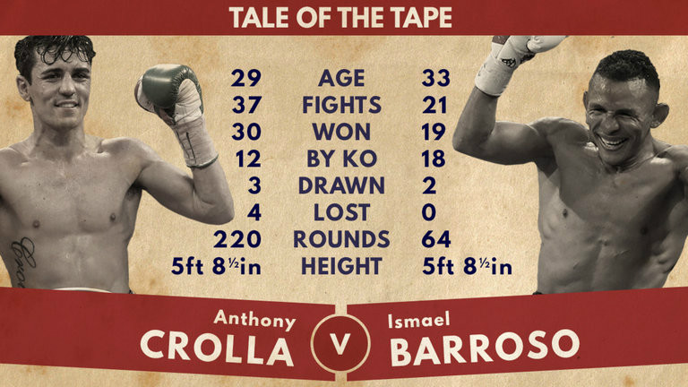 crolla-barroso-tale-of-the-tape_3429605