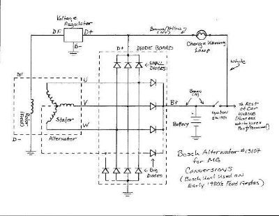 BoschSchmGF$7EComp alternator wiring diagram bosch efcaviation com bosch alternator wiring diagram at bayanpartner.co