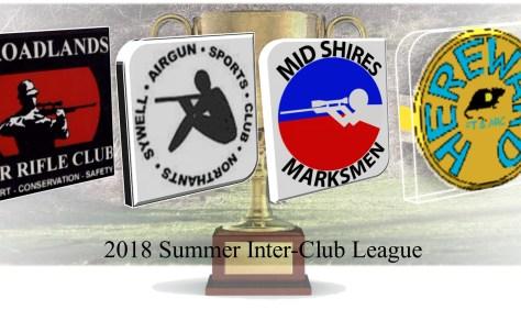 Summer Inter-League