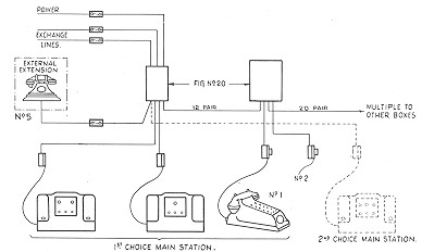 Instrument Junction Box Drawing, Instrument, Free Engine