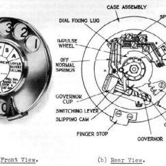 Rotary Dial Telephone Wiring Diagram Steering Wheel Spacer 5mm 62 Schwabenschamanen De Dials No S 10 54 Rh Britishtelephones Com Phone