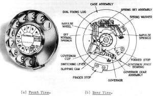 Rotary Dial Phone Wiring Diagram  Wiring Diagram