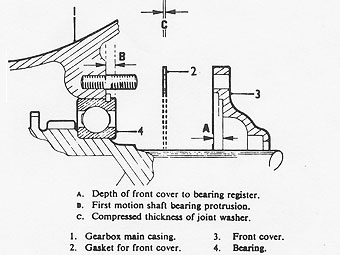 MGB GT V8 Technical and Service Notes: Product Training