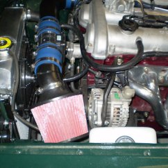 Turn Signal Intake Miata Dicot Flower Diagram Blank Printable Ed Theobald's 1972 Mgb-gt With Mazda 1.8l Dohc Engine