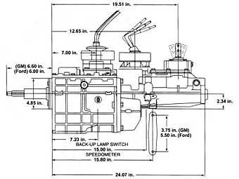 Ford Transmission Options, British V8 Newsletter V12/I1