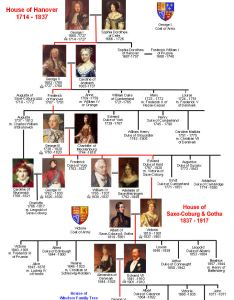 House of hanover family tree also britroyals rh