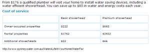 Price of Installing Shower head by Sydney WaterFix