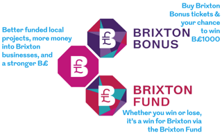 Brixton Pound Brixton Bonus
