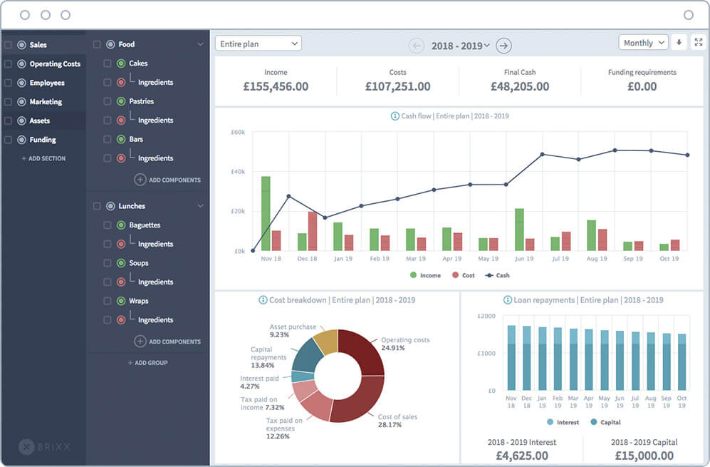 Online Cash Flow Forecasting Software | Easy Planning & Reporting