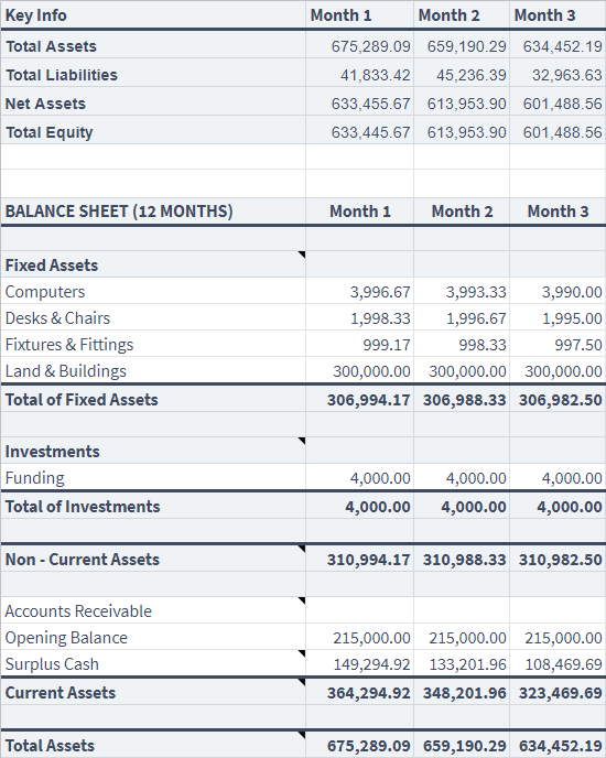 Balance sheet template google sheets. Free Balance Sheet Template Excel Google Sheets Brixx