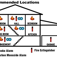 a quick homeowner u0027s guide to understanding your smoke alarms [ 1045 x 772 Pixel ]
