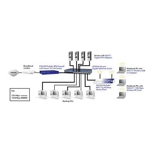 Unmanaged Ethernet Switch Diagram, Unmanaged, Free Engine