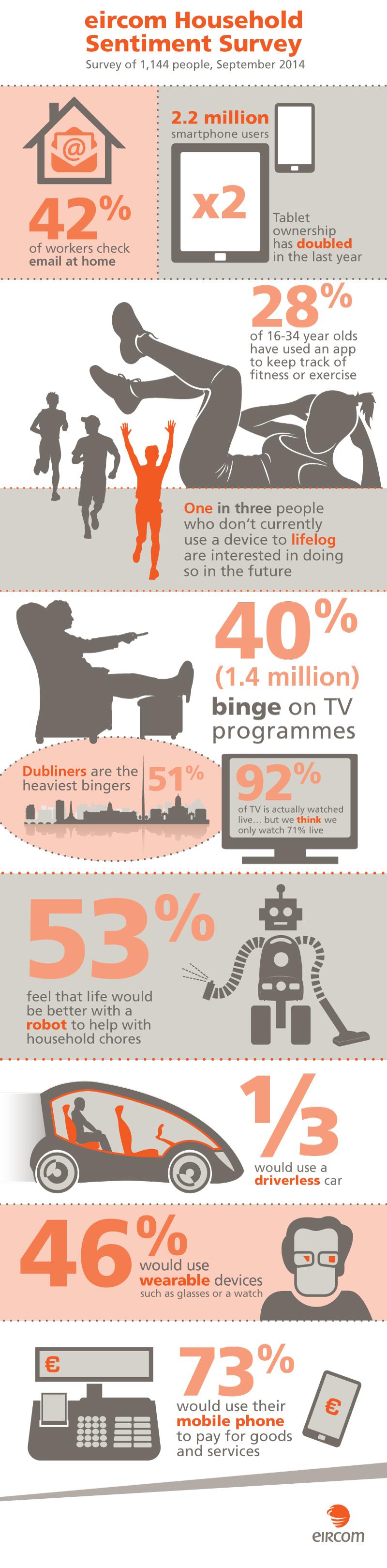 eHSS Infographic, Sept 2014
