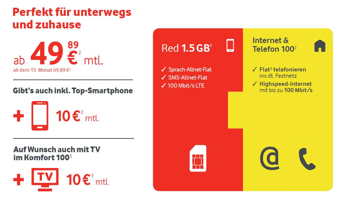 Vodafone to roll out quadruple play in Germany