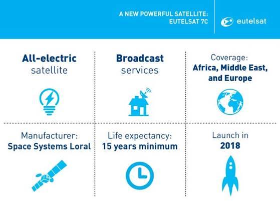 Eutelsat_all_electric_satellite1