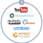 Wirecast_Features-StreamLive