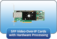 Tarjetas SFP Video-Over-IP con procesamiento de hardware