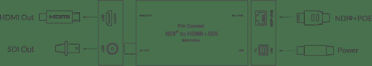Pro Convert AIO RX Diagram