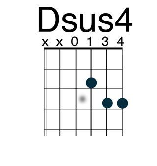 Ukulele ukulele chords dsus4 : Guitar Club – Week 2 | Broad Heath