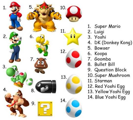 Mario Characters and Items Key