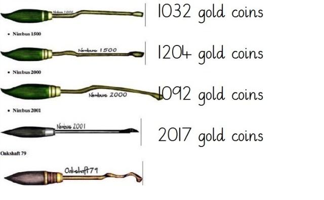 Harry potter broom sticks GOLD