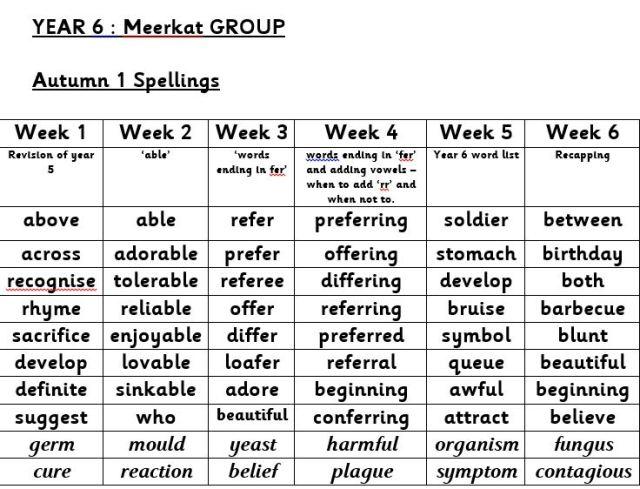 spellings-m