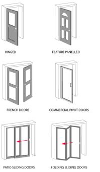 sliding door types - Design Decoration