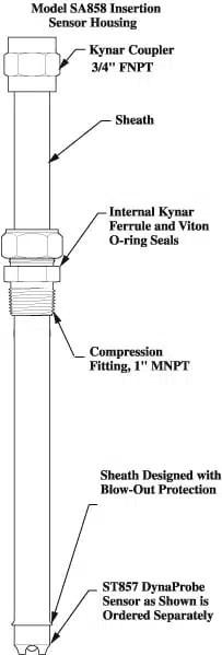 SA858 DynaProbe Sensor Housing for Insertion Applications