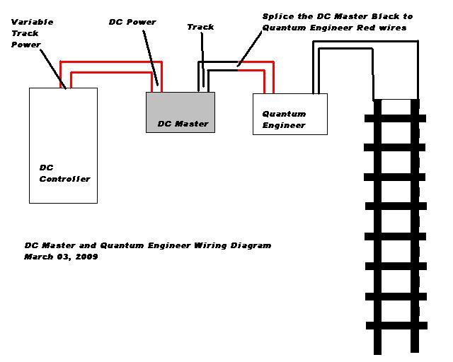Dcc Model Train Wiring Diagrams N Scale Layouts Wiring