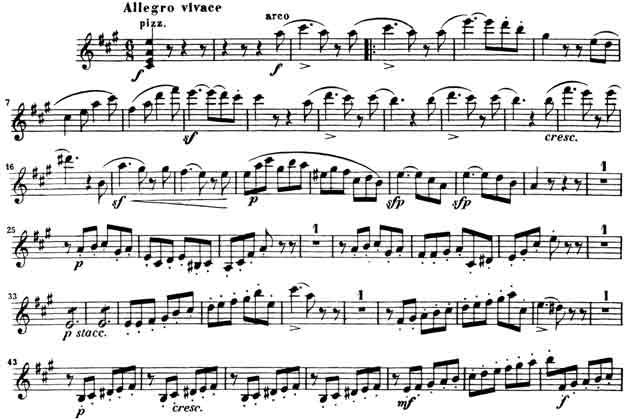 """""""Italian"""" Symphony"""