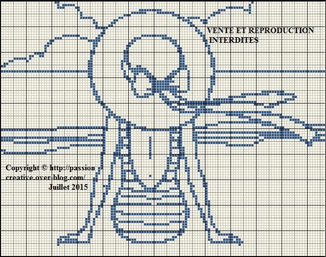 diagramme gratuit point compte