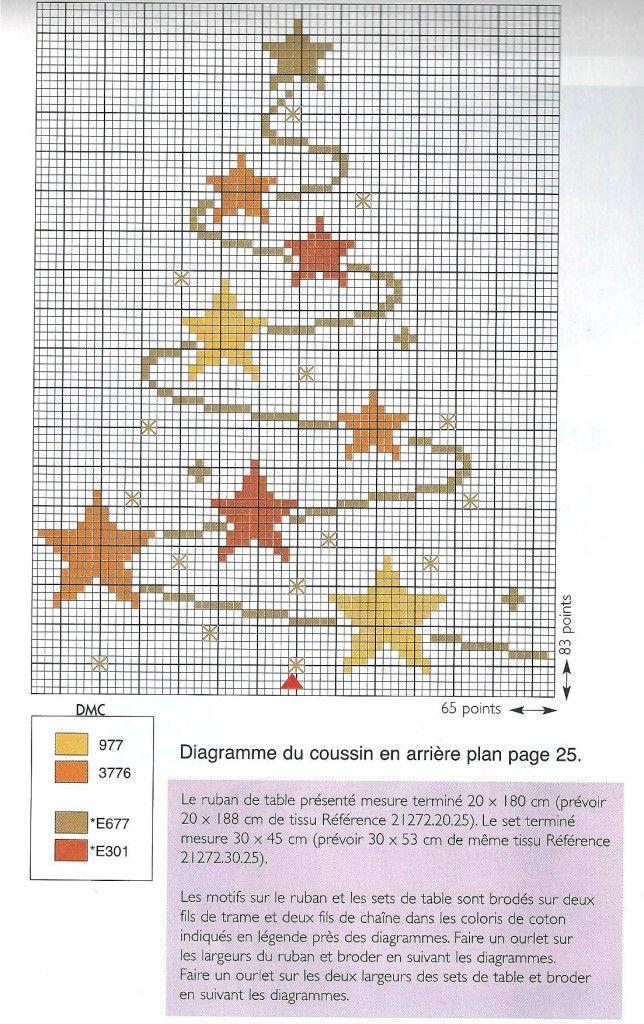 modeles point de croix dmc