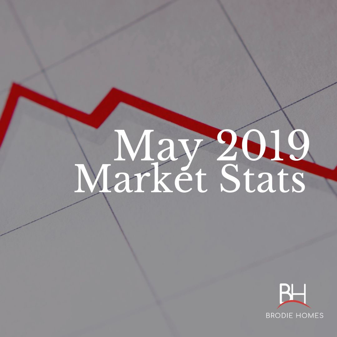 May 2019 Toronto Real Estate Market