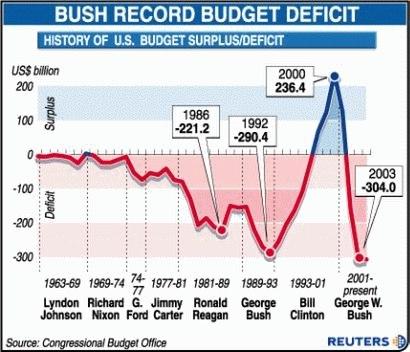 budget.jpg (38780 Byte)