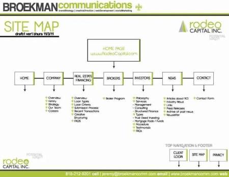 bc.RCI.web-sitemap.d1-11-03-11