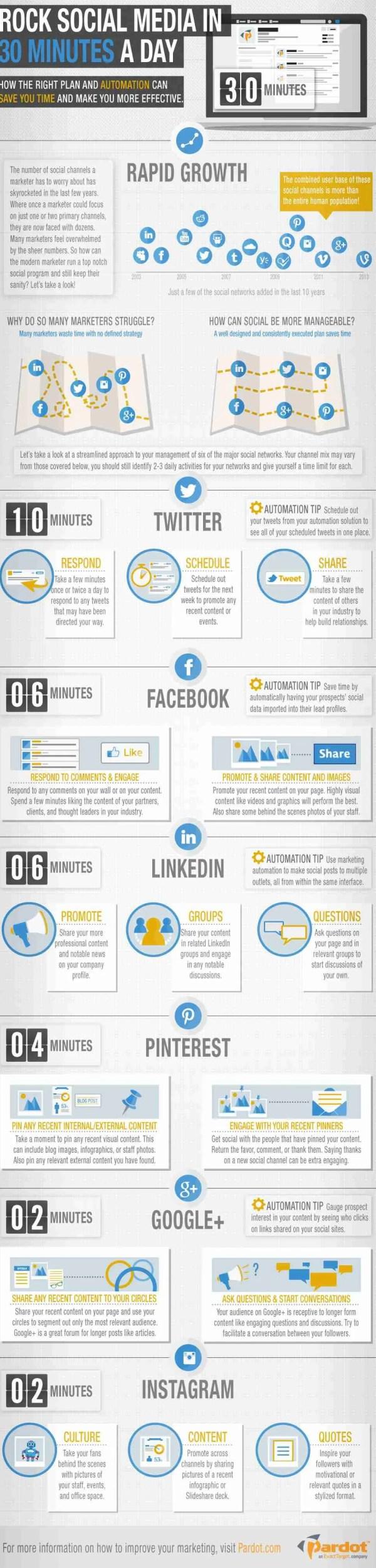 rock-social-media-infographic