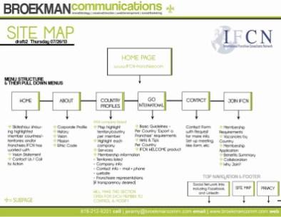 bc.IFCN.web-sitemap.d2-072613