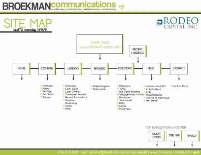 bc.RCI_.web-sitemap.d2live-11-14-11