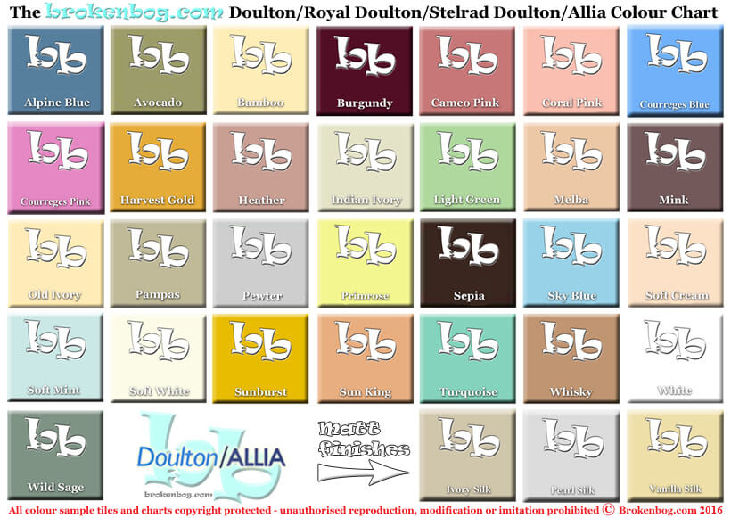 Royal Doulton/Stelrad Doulton/Allia Bathroom ColourChart