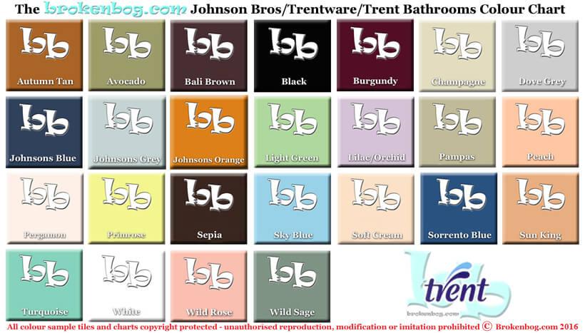 Bathroom colourchart Trent
