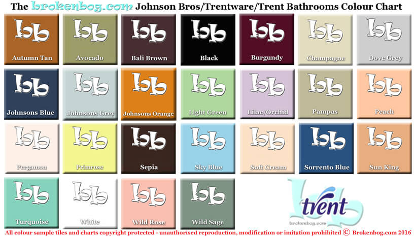 Bathroom colourchart Trent