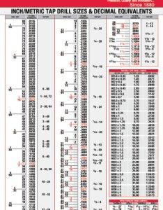 Starrett inch metric tap drill sizes also chart brokenbolt rh
