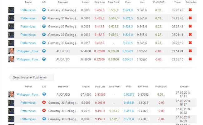 crypto broker iota ayondo metatrader | alle infos zur social trading plattform