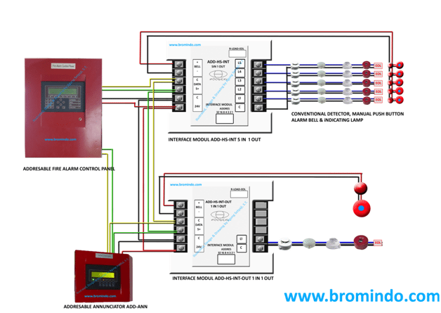 telephone handset wiring diagram siemens flow meter addressable fire alarm system hooseki