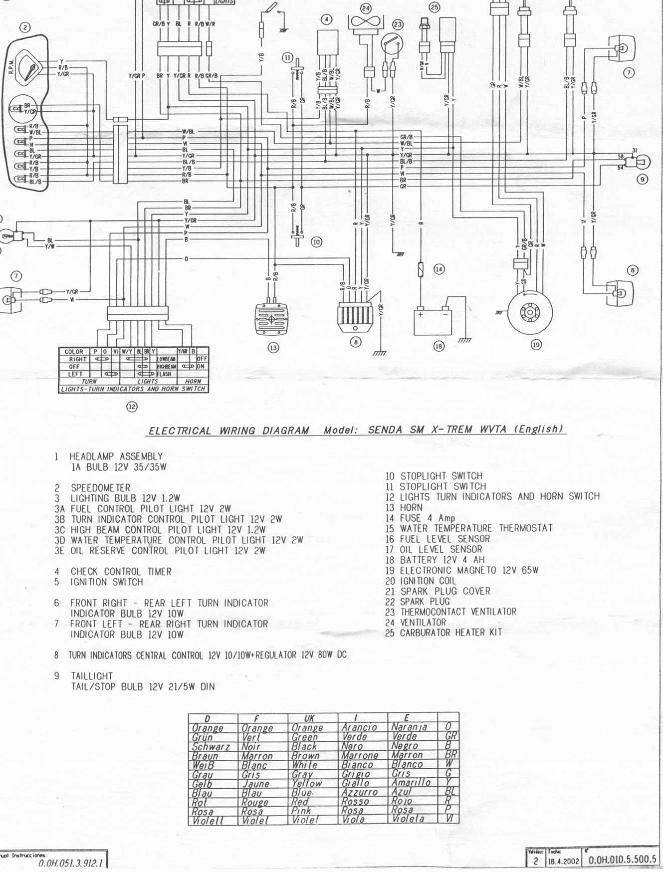 Derbi Senda R Wiring Diagram Famous Gallery Electrical And