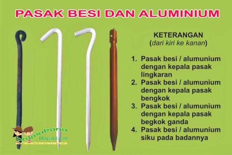 sumber : pramukaria.blogspot.com